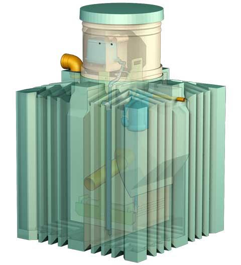 Биотанк - септик для любых условий